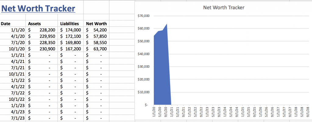 Net Worth Tracker Spreadsheet Preview | The Loaded Pig